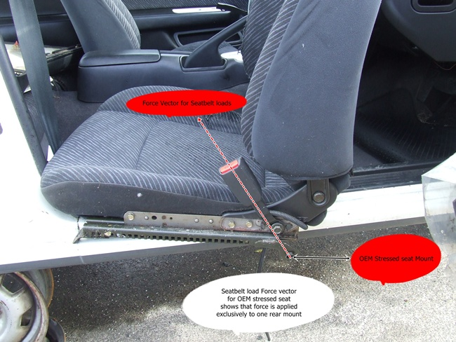 Seats and Seatbelts « Low Volume Vehicle Certification